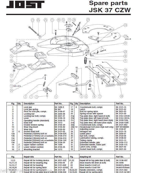 Jost Fifth Wheel Parts Diagram Wiring Library