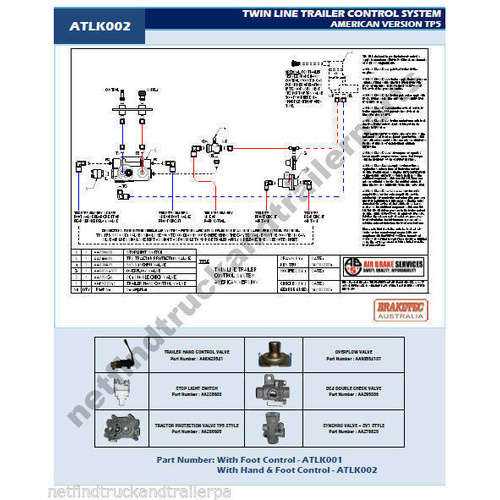 American Twin Line Trailer Control System with Hand and Foot Control & TP5 Valve